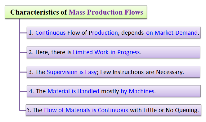 features of mass production flows