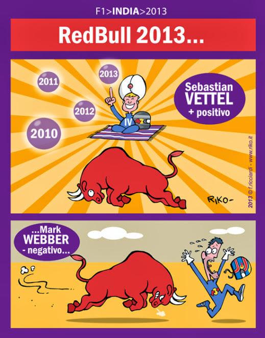 сезон 2013 в Red Bull для Себастьяна Феттеля и Марка Уэббера - комикс Riko по Гран-при Индии 2013