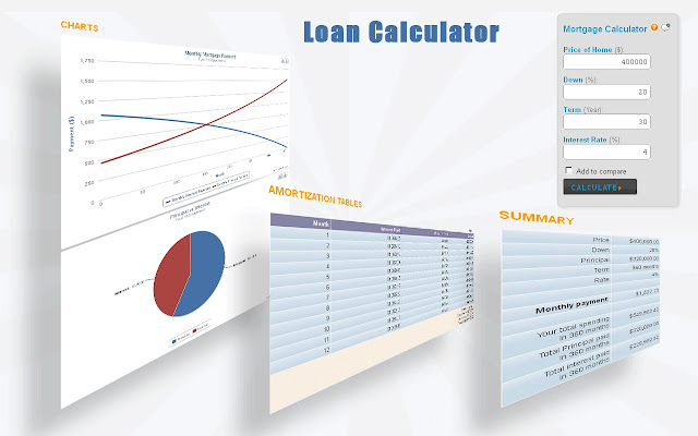 5 year term loan calculator – Balloon Loan Calculator