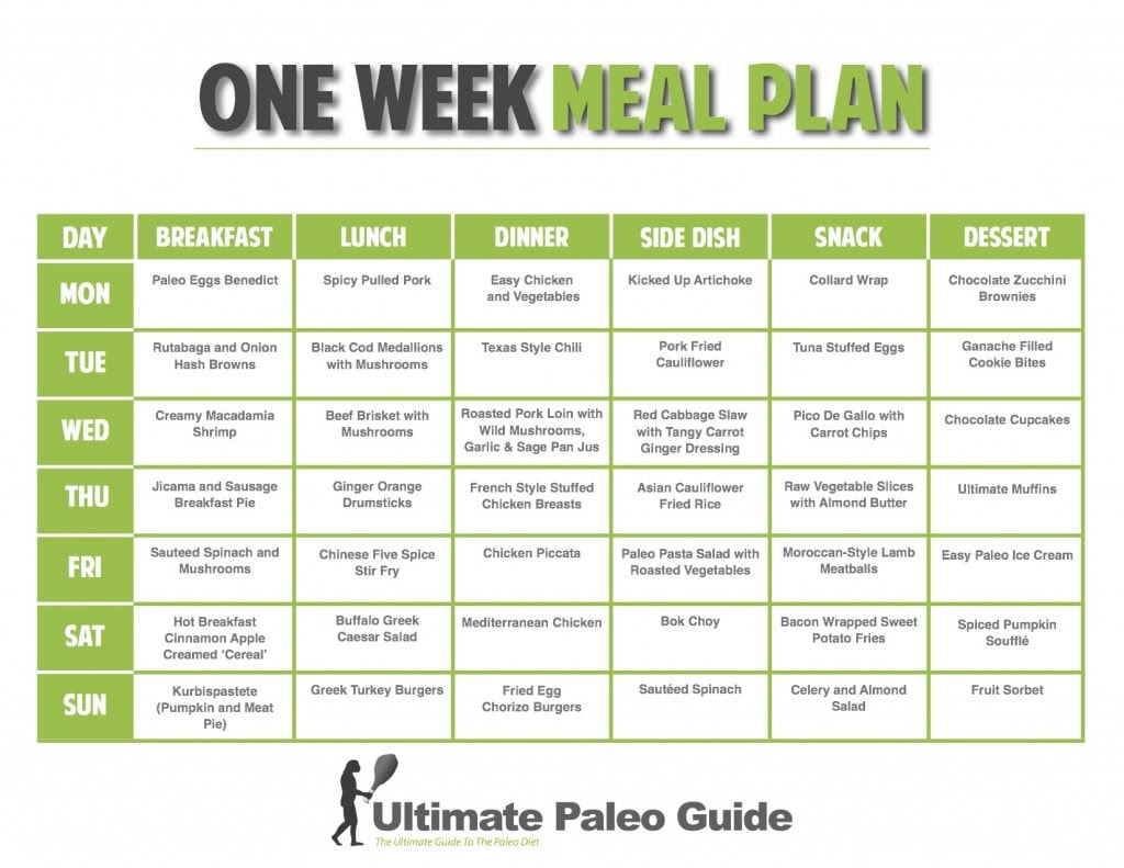 1024 X 791 Jpeg 140kb Meal Plan Monthly Service Ultimate Paleo