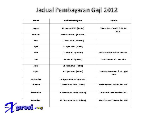 Jadual Gaji 2012 Kakitangan Kerajaan ANM