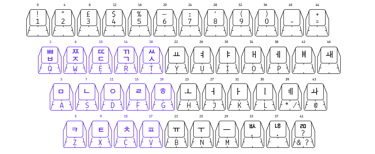 korean alphabet keyboard mixed korean keyboard
