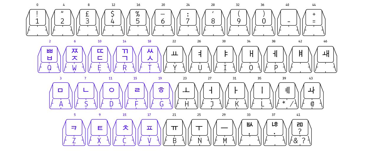 korean alphabet pronunciation in english pdf