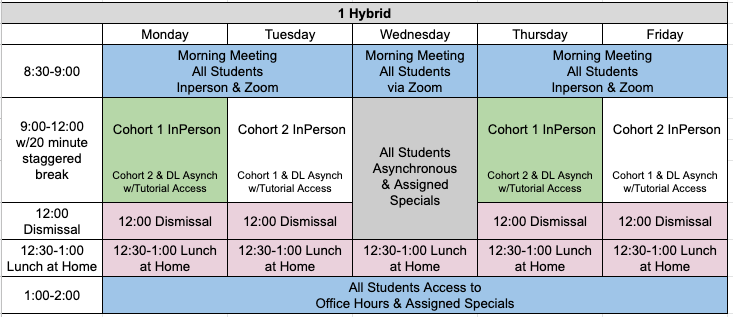 This schedule outlines first grade instruction for those students participating in hybrid learning.