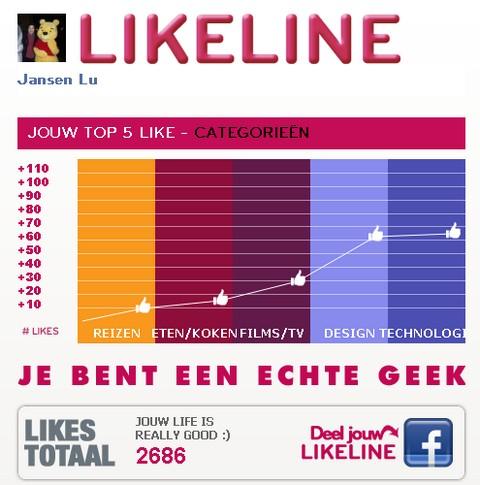 LG Like Line Infographic