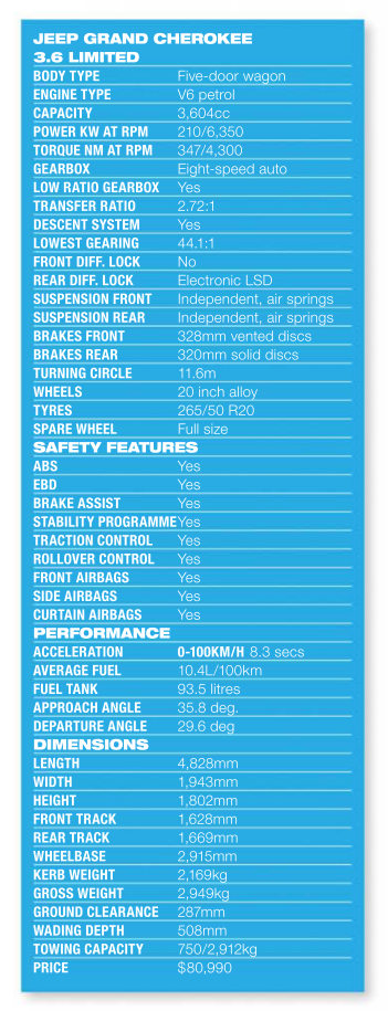 Here is the specification sheet for the Jeep Grand Cherokee 2013