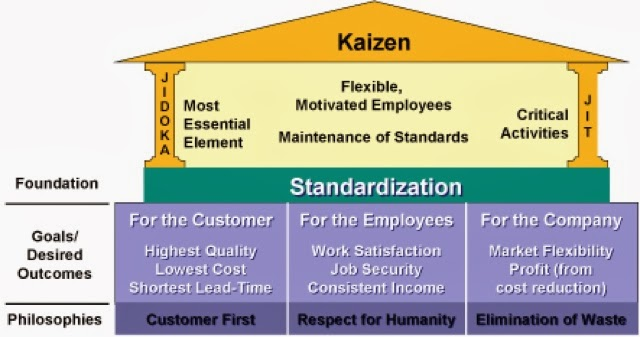 Disadvantages of Lean Manufacturing