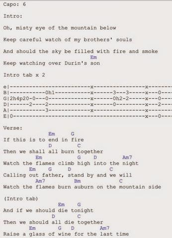 Guitar Chords I See Fire Ed Sheeran Guitar Chords