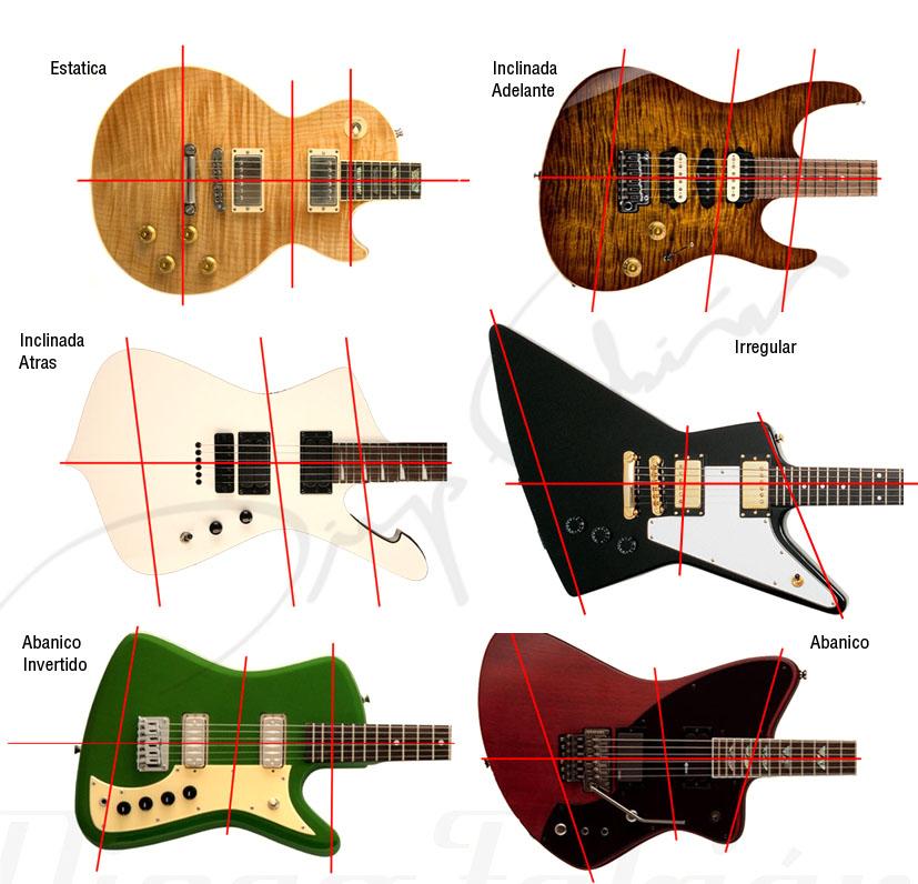 An%25C3%25A1lisis+Dise%25C3%25B1o+Guitarras-2.jpg