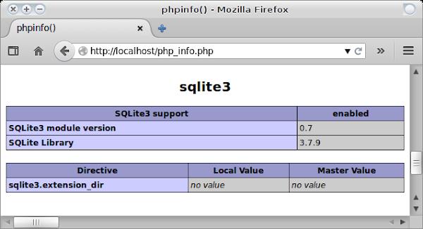 резултата на phpinfo()