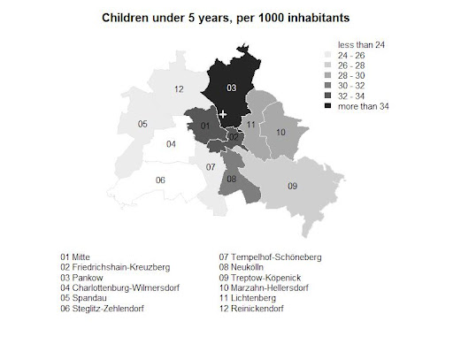 Berlin's children