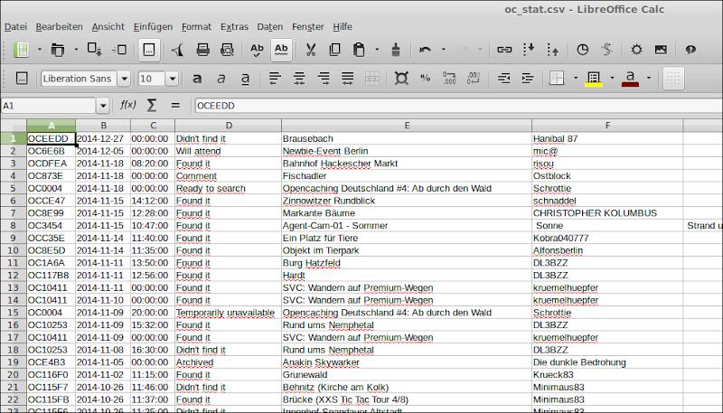 Die CSV-Datei in LibreOffice geöffnet