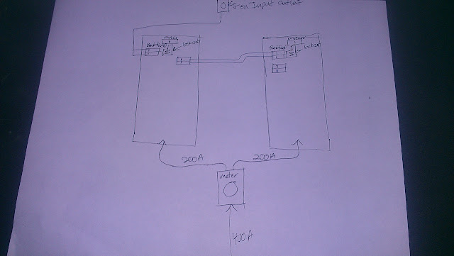 Help Wiring Two 200amp Panels To Generator Input Box The Garage Journal Board