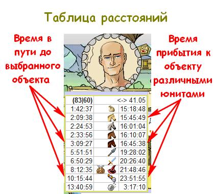 https://lh6.googleusercontent.com/--yT6E3FiDv4/TTQznQBUqII/AAAAAAAAC3g/02mxbhw2Pr4/s421/%2525D0%2525A2%2525D0%2525B0%2525D0%2525B1%2525D0%2525BB%2525D0%2525B8%2525D1%252586%2525D0%2525B0%252520%2525D1%252580%2525D0%2525B0%2525D1%252581%2525D1%252581%2525D1%252582%2525D0%2525BE%2525D1%25258F%2525D0%2525BD%2525D0%2525B8%2525D0%2525B9..png