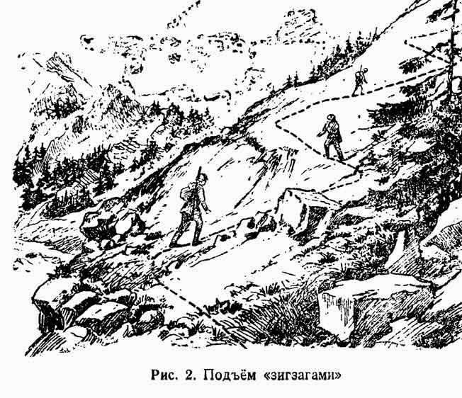 Движение в горах