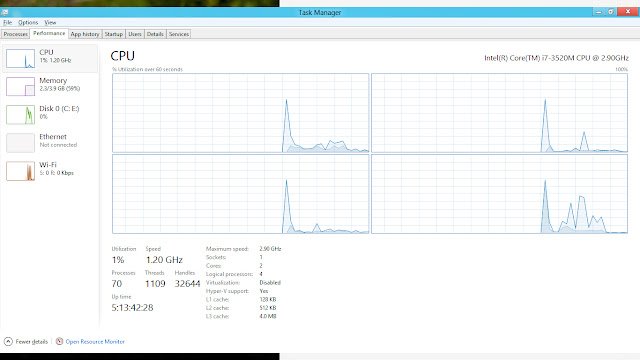 """windows 8 task manager"""