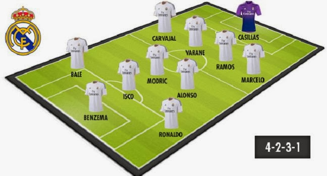 Real Madrid Possible Lineup  Gareth Bale is fit to start and he will be starting  the match according to reports in spanish media cdce2d6428f33