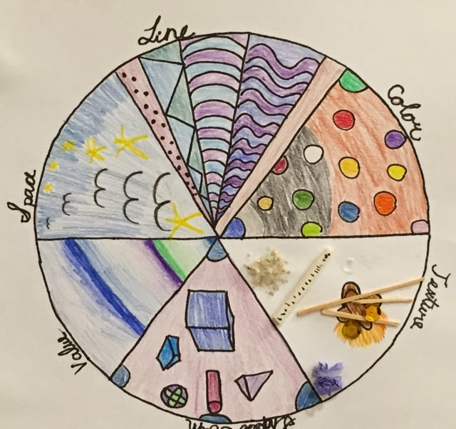 8 Elements Of Art : Fransar th grade quot elements of art pies