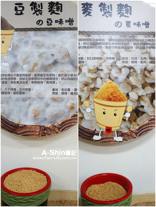 台灣味噌釀造文化館9