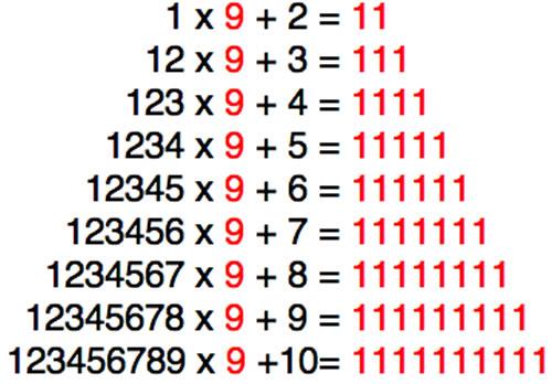 Beauty of Math