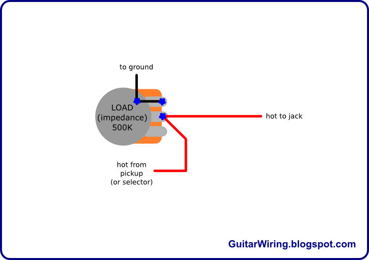 volpedalguitarwir the guitar wiring blog diagrams and tips simple guitar wiring volume pedal wiring diagram at fashall.co