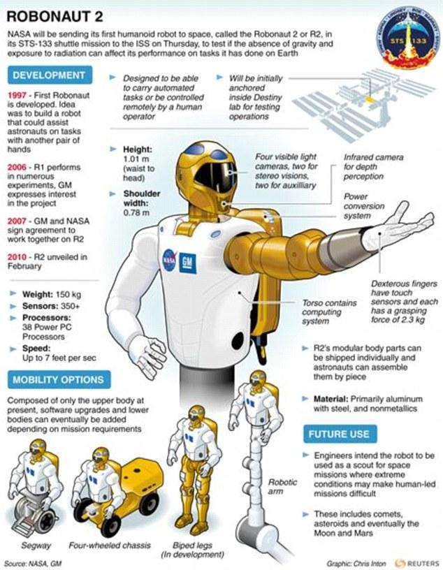 Robonaut+poster.jpg