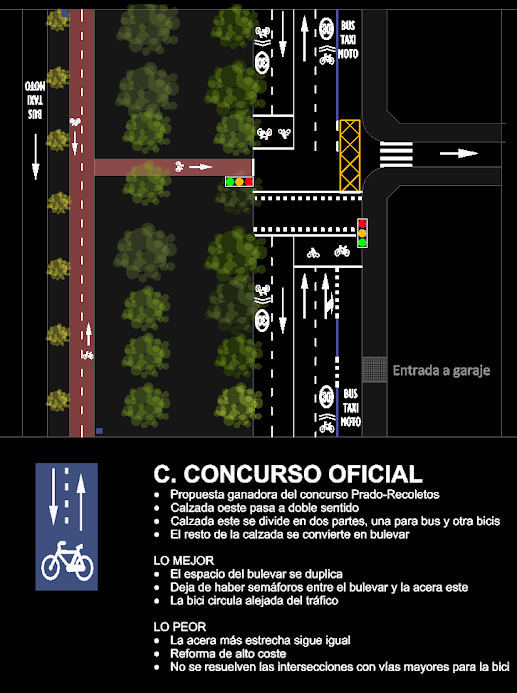 Paseo del Prado - Opción C: Concurso Oficial