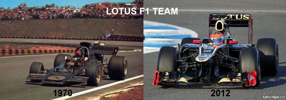 Lotus 72 - Lotus F1 Team