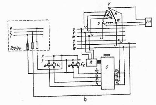 schema electrica de alimentare a moturlui pentru deplasarea caruciorului