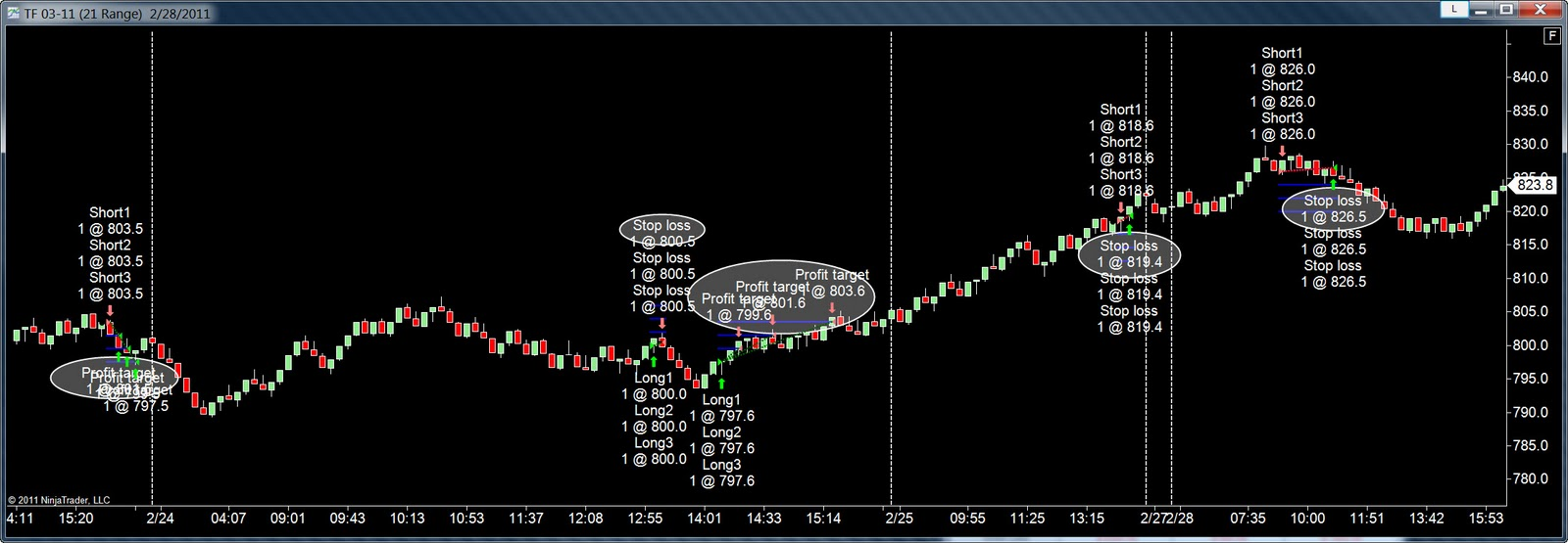 Auto trading system reviews