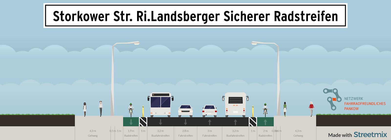 Variante 2: Storkower Straße Sicherer Radstreifen (Protected Bike Lane, PBL)
