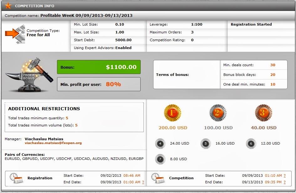 Forex tester 2 registration key forum
