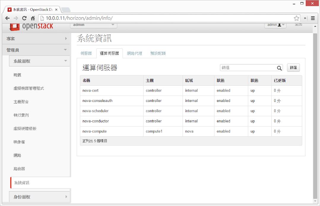 Horizon >> 管理員 >> 系統面板 >> 系統資訊