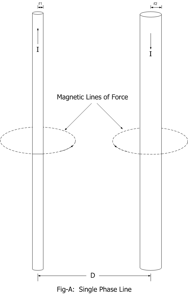Single Phase Line : Electrical systems transmission line parameters