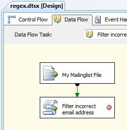 Validating email address using regular expression in sql