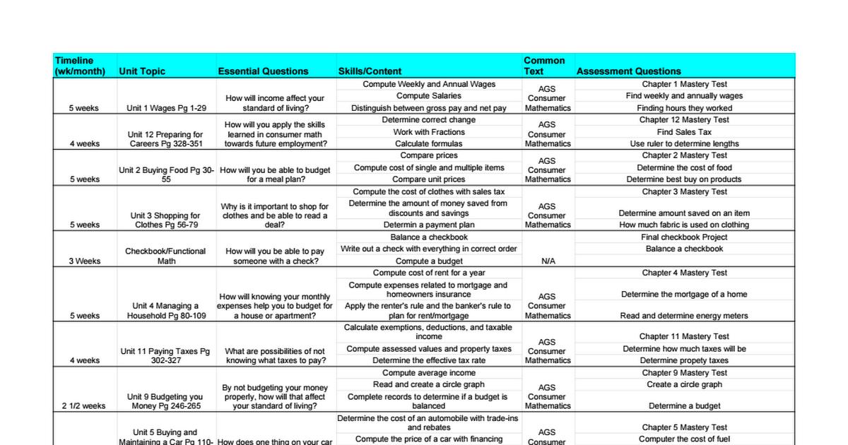 Perfect Consumer Mathematics Image - Math Worksheets - modopol.com