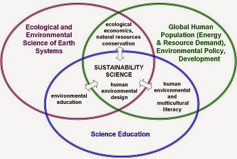 STEM%2520and%2520Sustainable%2520Science%2520-%2520Copy.jpg