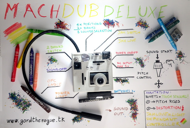 MACHDUB Deluxe photo