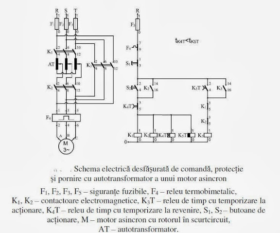 schema electrica de comanda,protectie si pornire cu autotransformator a MA