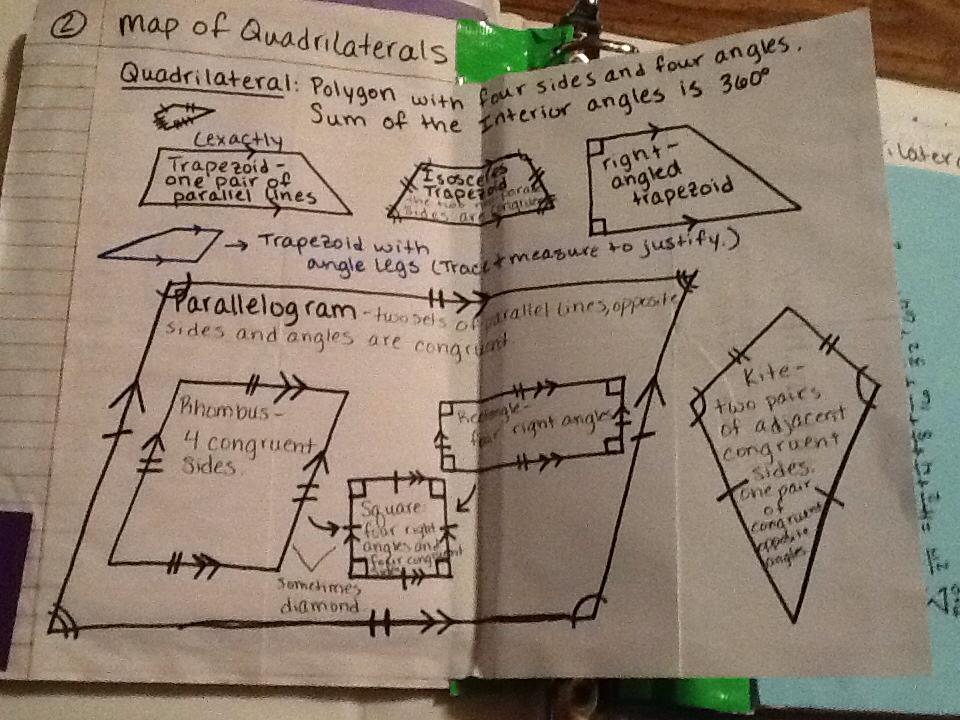 Journal wizard geometry quadrilaterals geometry quadrilaterals ccuart Gallery
