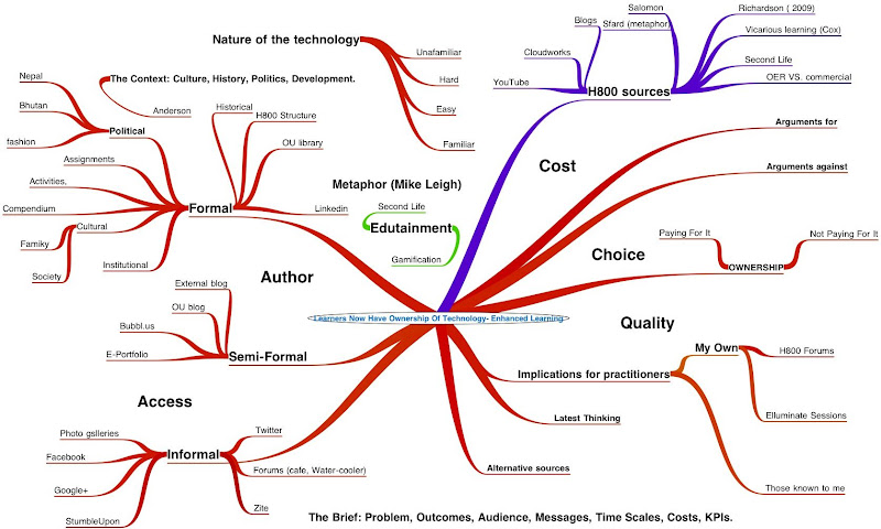six ways to debunk the mindmap in favour of the essay plan mind  six ways to debunk the mindmap in favour of the essay plan