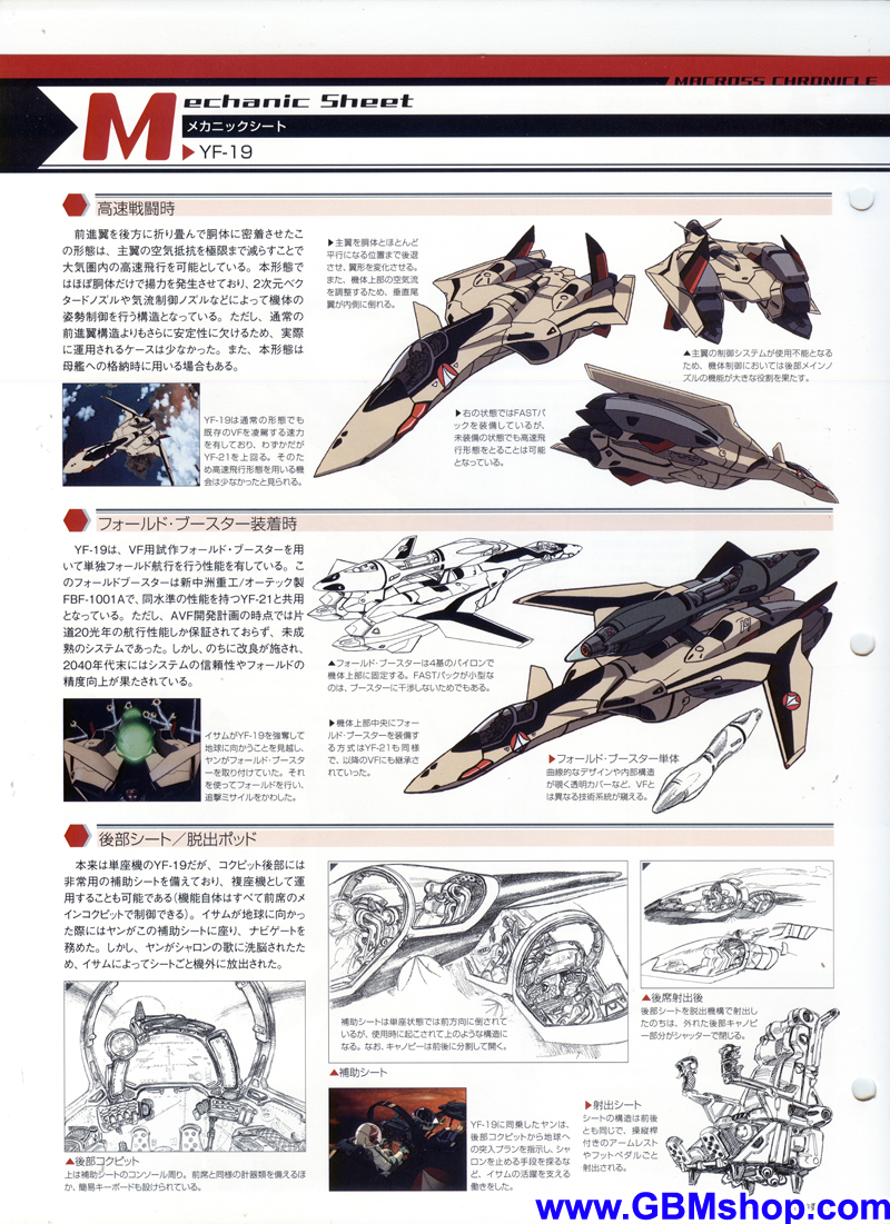 Macross PLUS YF-19 Mechanic & Concept Macross Chronicle