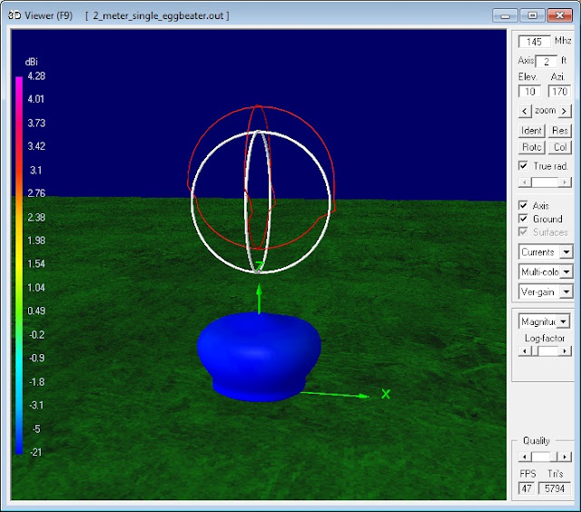 144 MHz single Eggbeater Antenna vertical                       polarization radiation pattern calculated by NEC                       Model.