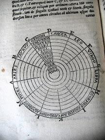Esferas del universo aristotélico