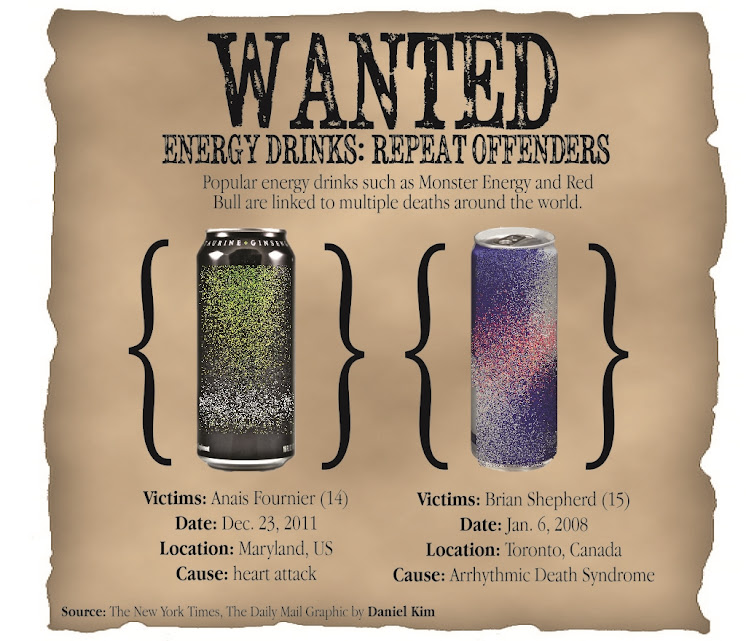 {focus_keyword} Bahaya Minum Energy Drink Untuk Tambah Tenaga Kepada Badan EnergyDrinkInfographicRevised1