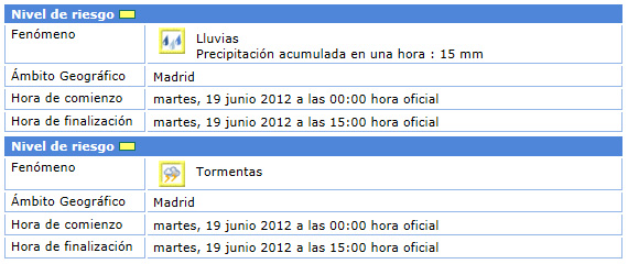 Aviso de tormentas moderadas para el día de mañana en la Comunidad de Madrid