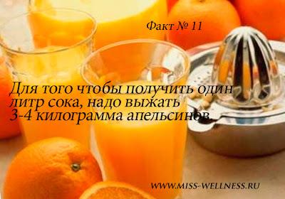 interesnie-fakti-apelsin11