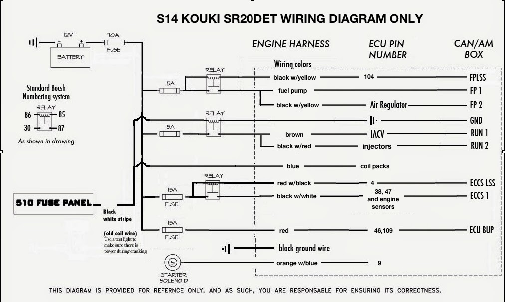 240sx headlight relay wiring diagram how to wire a ka, ca, sr, and vg into anything - how-to ...