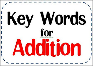 Printables Addition Words the teacher wife addition subtraction key words free download download
