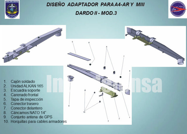 DARDO II, B, C, datos técnicos. 11